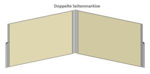 Doppelte Seitenmarkise